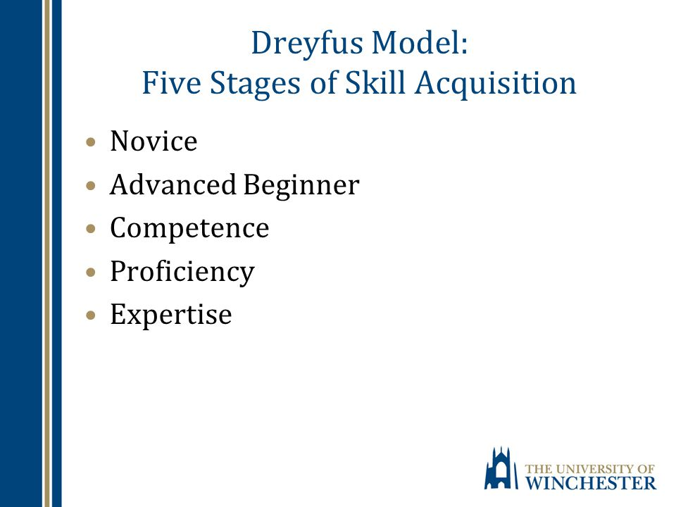 Dreyfus Model: Five Stages of Skill Acquisition Novice Advanced Beginner Competence Proficiency Expertise