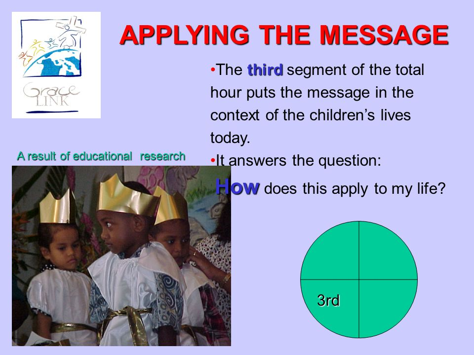 thirdThe third segment of the total hour puts the message in the context of the children's lives today. It answers the question: How How does this app