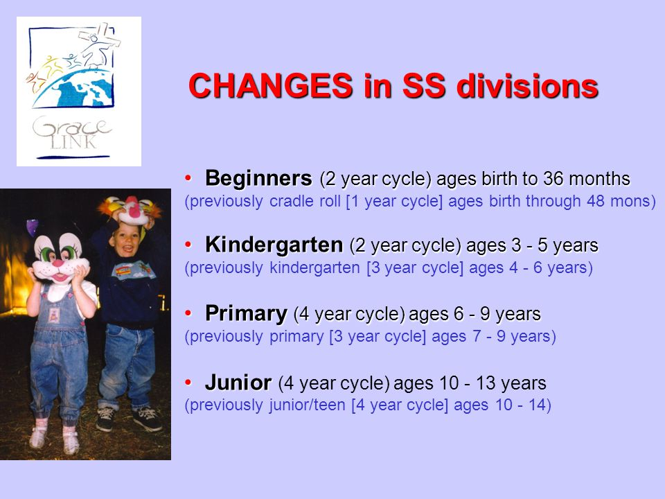 CHANGES in SS divisions Beginners (2 year cycle) ages birth to 36 monthsBeginners (2 year cycle) ages birth to 36 months (previously cradle roll [1 ye