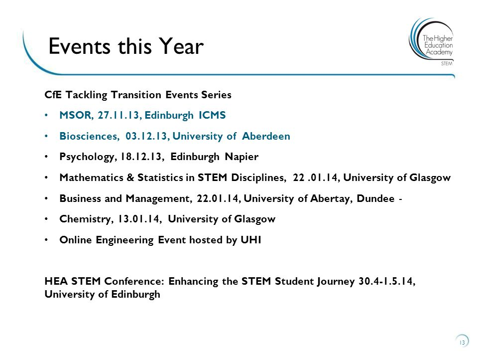 CfE Tackling Transition Events Series MSOR, 27.11.13, Edinburgh ICMS Biosciences, 03.12.13, University of Aberdeen Psychology, 18.12.13, Edinburgh Napier Mathematics & Statistics in STEM Disciplines, 22.01.14, University of Glasgow Business and Management, 22.01.14, University of Abertay, Dundee - Chemistry, 13.01.14, University of Glasgow Online Engineering Event hosted by UHI HEA STEM Conference: Enhancing the STEM Student Journey 30.4-1.5.14, University of Edinburgh 13 Events this Year