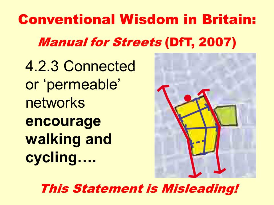 Conventional Wisdom in Britain: Manual for Streets (DfT, 2007) 4.2.3 Connected or 'permeable' networks encourage walking and cycling….