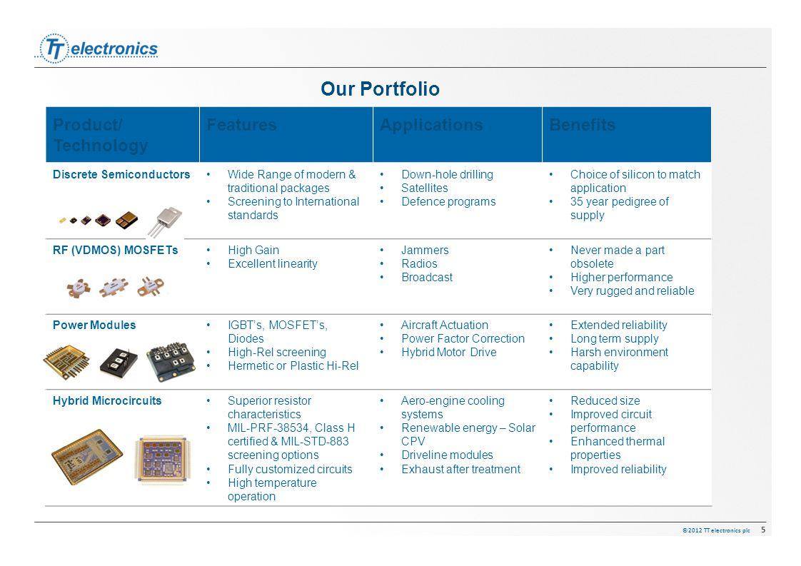 ©2012 TT electronics plc 5 5 Product/ Technology FeaturesApplicationsBenefits Discrete SemiconductorsWide Range of modern & traditional packages Scree