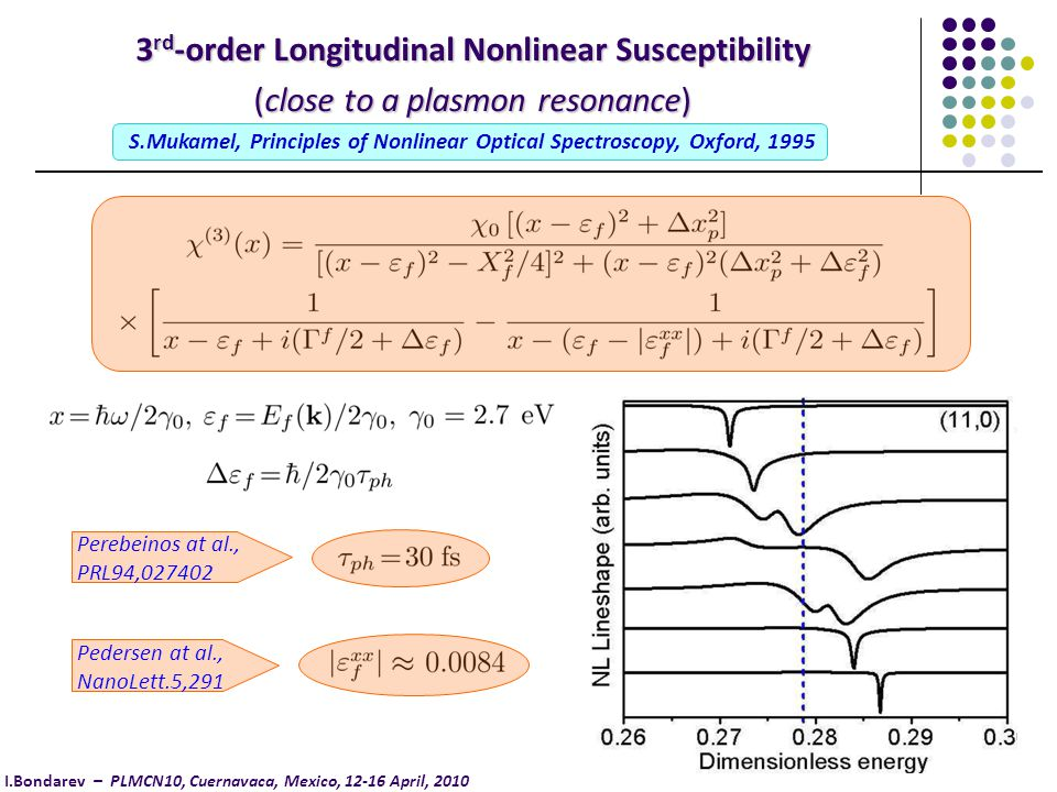 3 rd -order Longitudinal Nonlinear Susceptibility (close to a plasmon resonance) S.Mukamel, Principles of Nonlinear Optical Spectroscopy, Oxford, 1995
