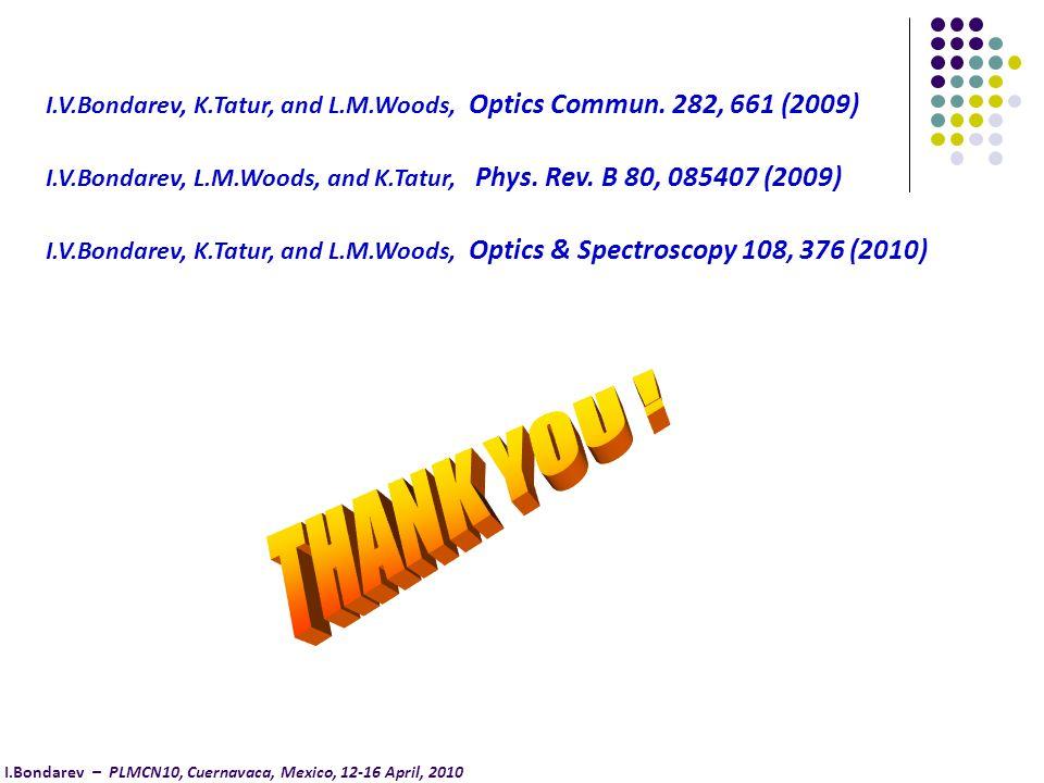I.V.Bondarev, L.M.Woods, and K.Tatur, Phys. Rev.