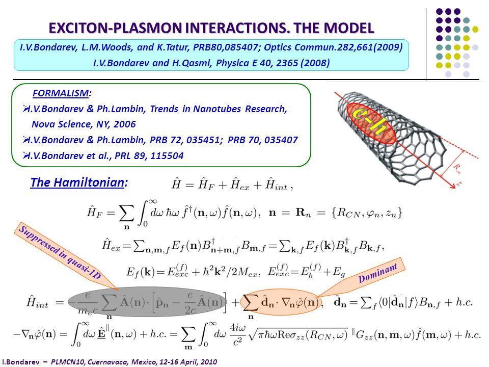 EXCITON-PLASMON INTERACTIONS.