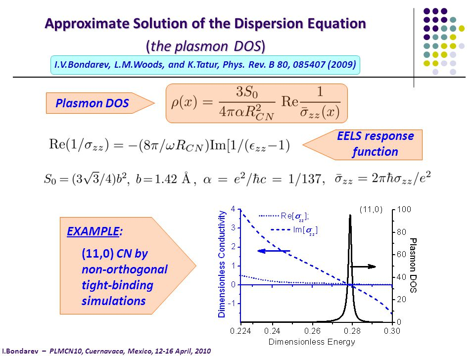 Approximate Solution of the Dispersion Equation (obtained by the exact diagonalization of the Hamiltonian) I.V.Bondarev, K.Tatur, and L.M.Woods, Optics Commun.