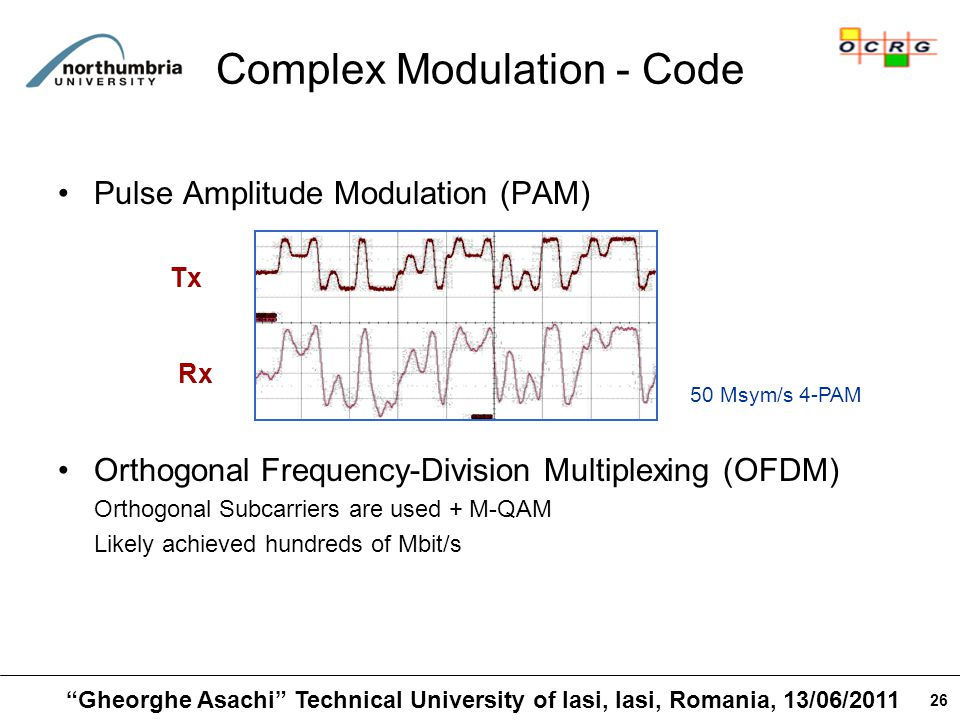 26 Complex Modulation - Code Pulse Amplitude Modulation (PAM) Orthogonal Frequency-Division Multiplexing (OFDM) Orthogonal Subcarriers are used + M-QAM Likely achieved hundreds of Mbit/s Tx Rx 50 Msym/s 4-PAM Gheorghe Asachi Technical University of Iasi, Iasi, Romania, 13/06/2011