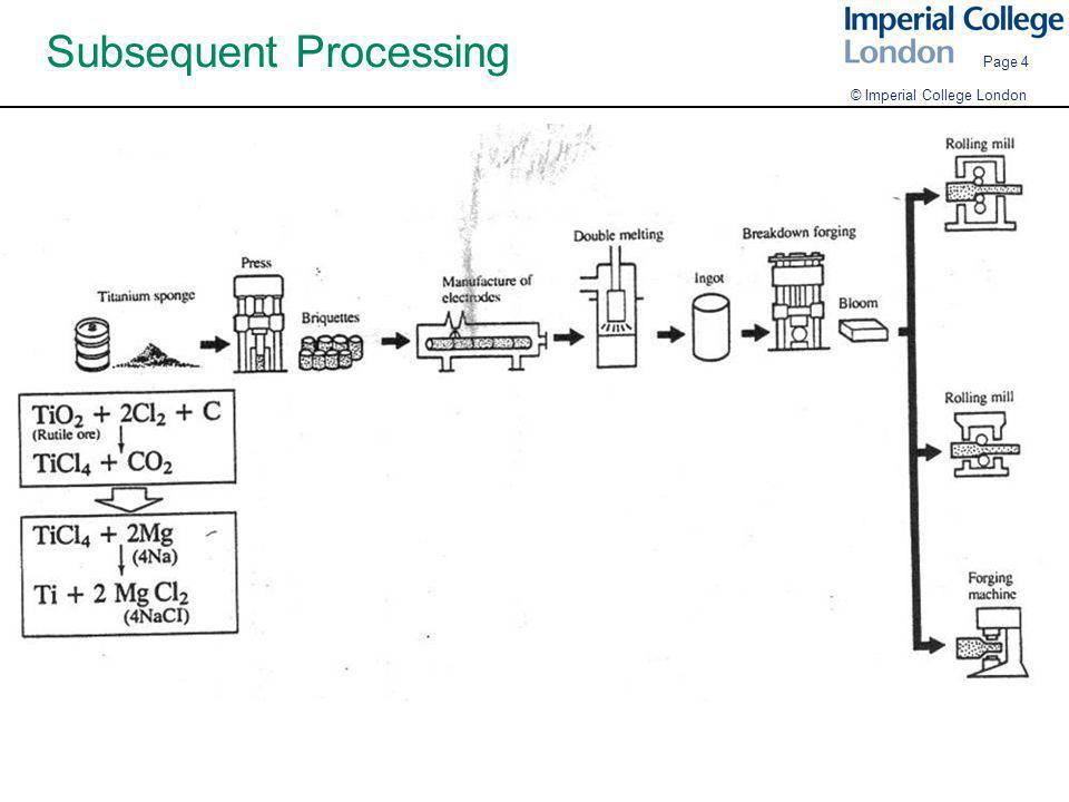 © Imperial College London Page 4 Subsequent Processing harvey fig p11