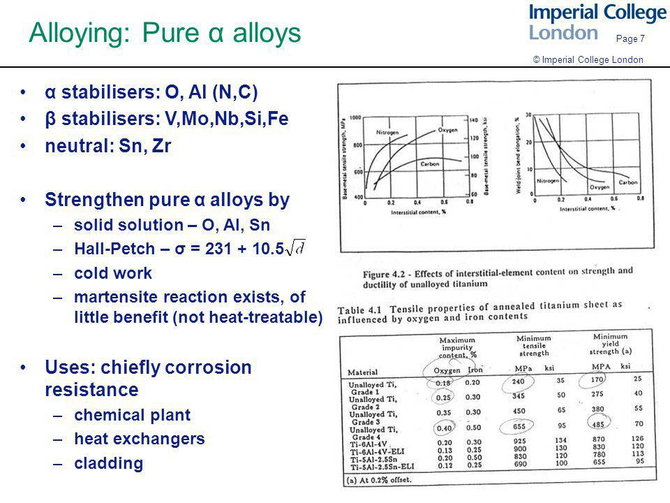© Imperial College London Page 7 Alloying: Pure α alloys α stabilisers: O, Al (N,C) β stabilisers: V,Mo,Nb,Si,Fe neutral: Sn, Zr Strengthen pure α alloys by –solid solution – O, Al, Sn –Hall-Petch – σ = 231 + 10.5 –cold work –martensite reaction exists, of little benefit (not heat-treatable) Uses: chiefly corrosion resistance –chemical plant –heat exchangers –cladding harvey fig p13 Table of CP Ti