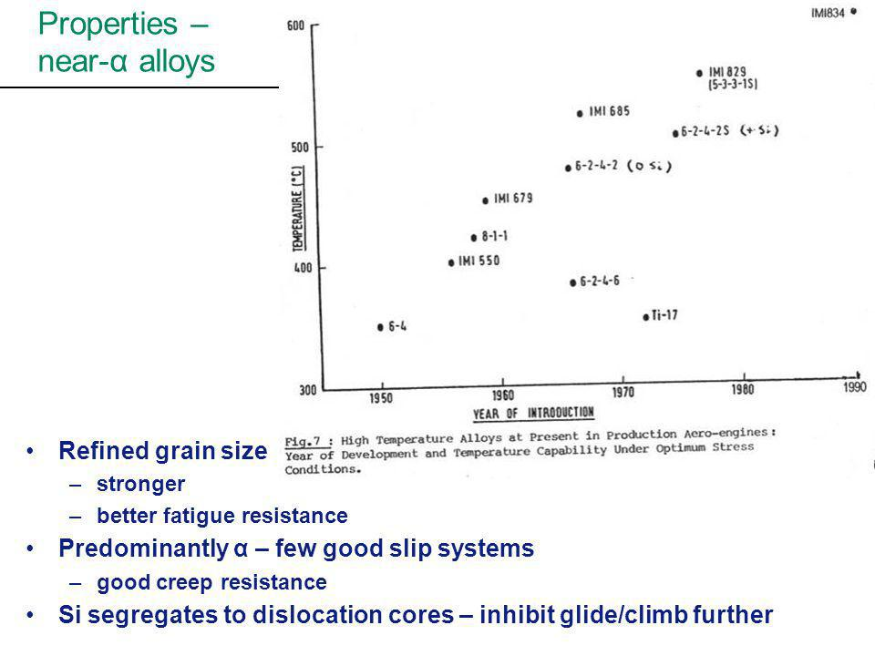 © Imperial College London Page 9 Properties – near-α alloys Refined grain size –stronger –better fatigue resistance Predominantly α – few good slip systems –good creep resistance Si segregates to dislocation cores – inhibit glide/climb further