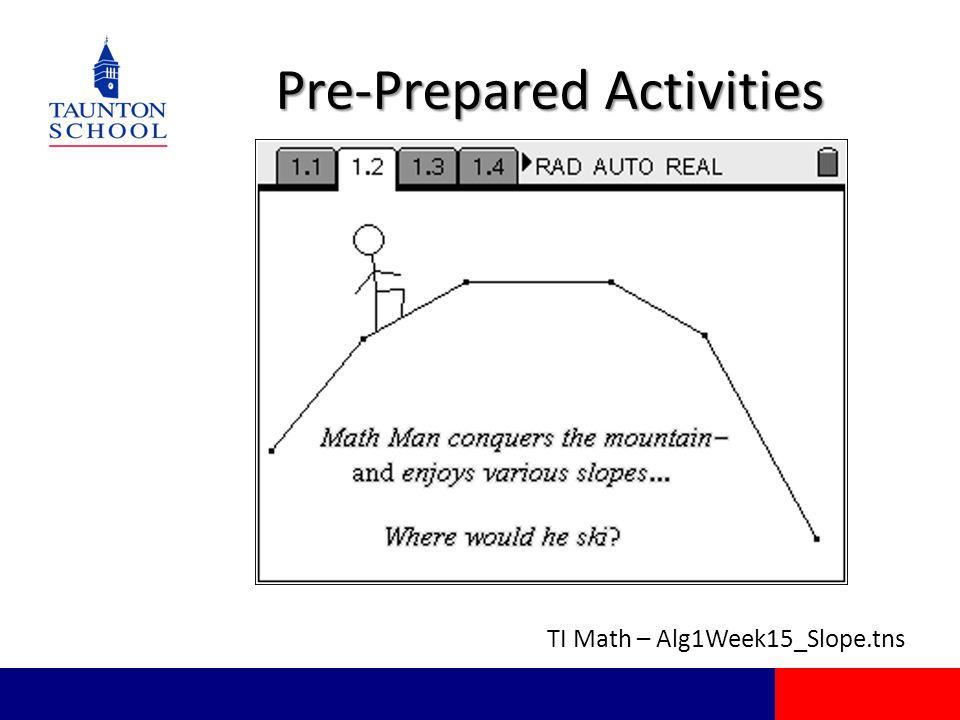 Pre-Prepared Activities TI Math – Alg1Week15_Slope.tns