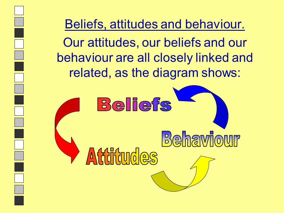 Beliefs and attitudes Beliefs, attitudes and behaviour. Our attitudes, our beliefs and our behaviour are all closely linked and related, as the diagra