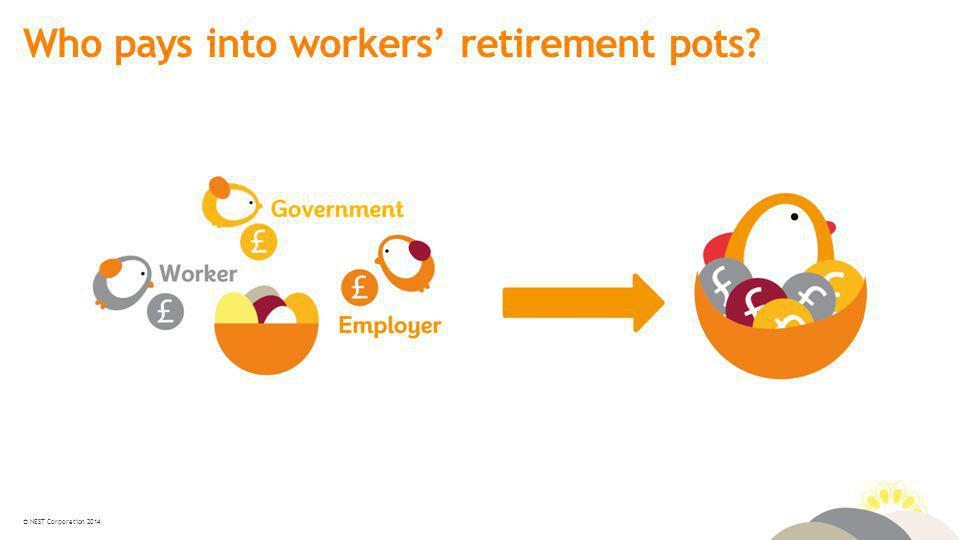 © NEST Corporation 2014 Who pays into workers' retirement pots