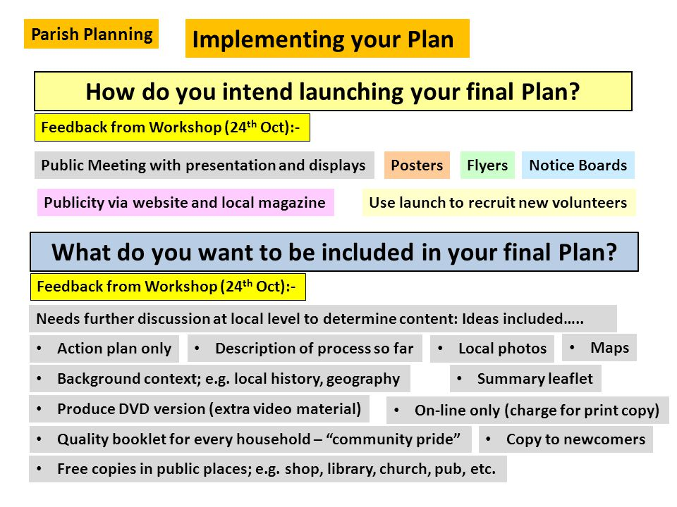 Implementing your Plan Parish Planning How do you intend launching your final Plan.