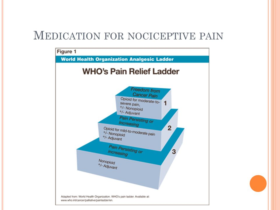 M EDICATION FOR NOCICEPTIVE PAIN