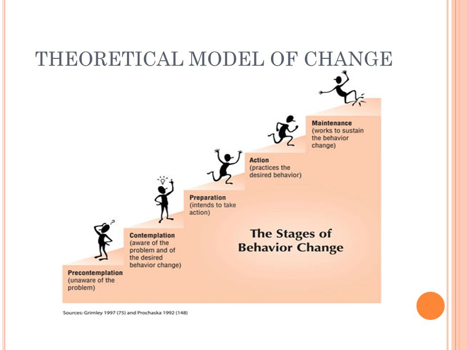 THEORETICAL MODEL OF CHANGE