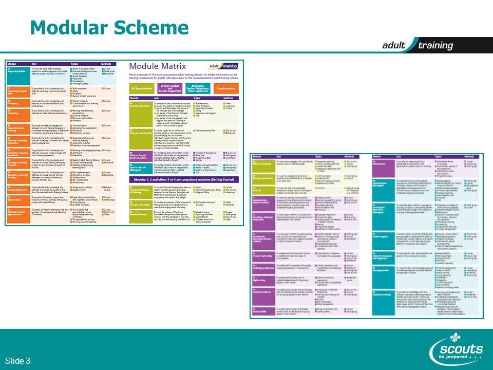 Slide 3 Modular Scheme