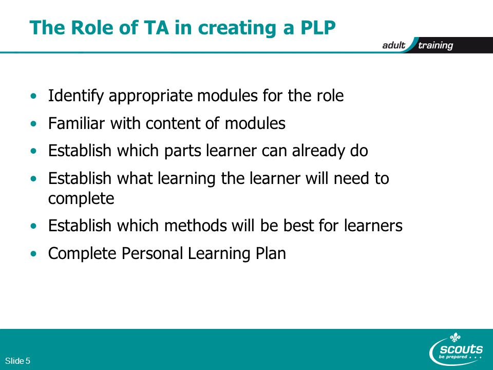Slide 5 The Role of TA in creating a PLP Identify appropriate modules for the role Familiar with content of modules Establish which parts learner can already do Establish what learning the learner will need to complete Establish which methods will be best for learners Complete Personal Learning Plan