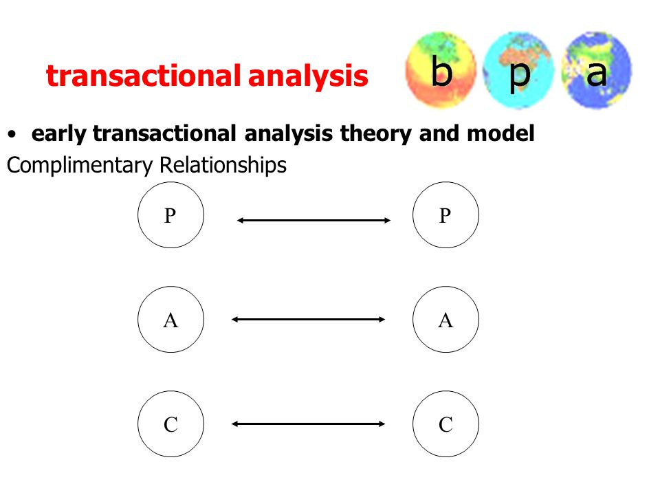 transactional analysis early transactional analysis theory and model Complimentary Relationships PP AA CC
