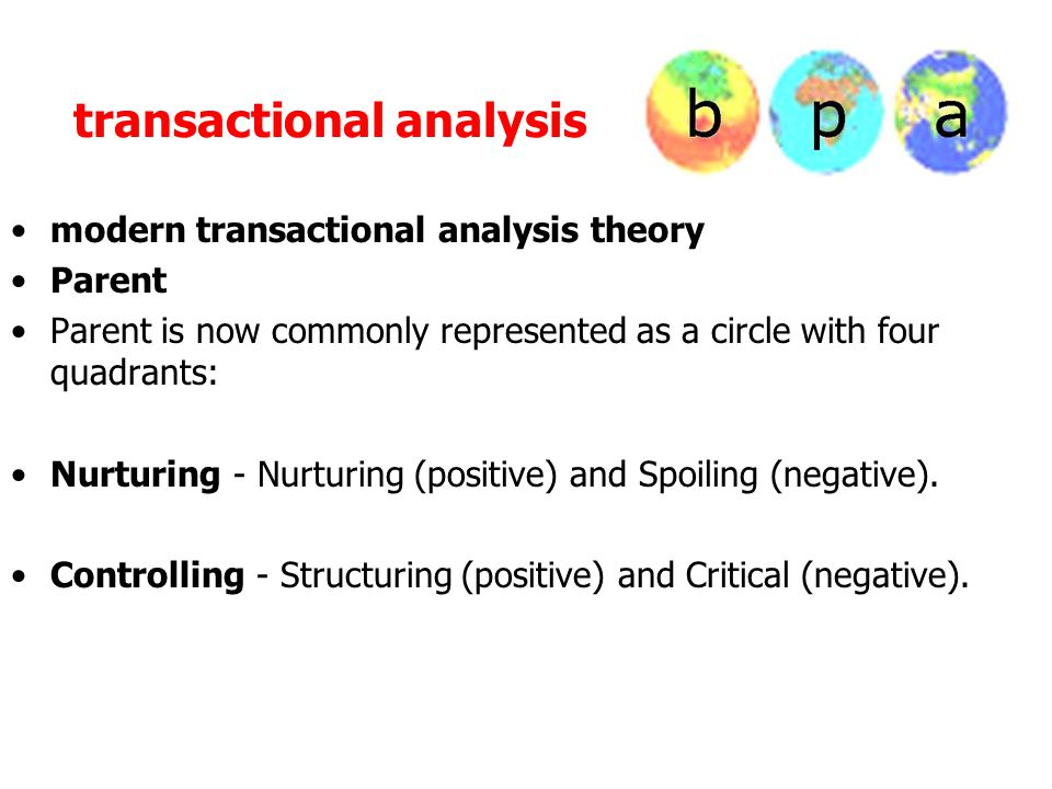 transactional analysis modern transactional analysis theory Parent Parent is now commonly represented as a circle with four quadrants: Nurturing - Nur