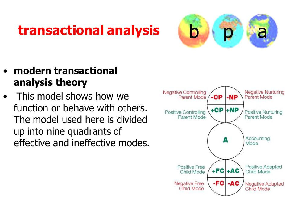 transactional analysis modern transactional analysis theory This model shows how we function or behave with others.