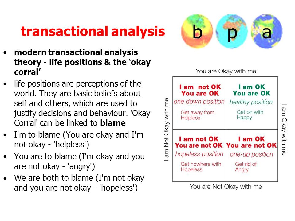transactional analysis modern transactional analysis theory - life positions & the 'okay corral' life positions are perceptions of the world.