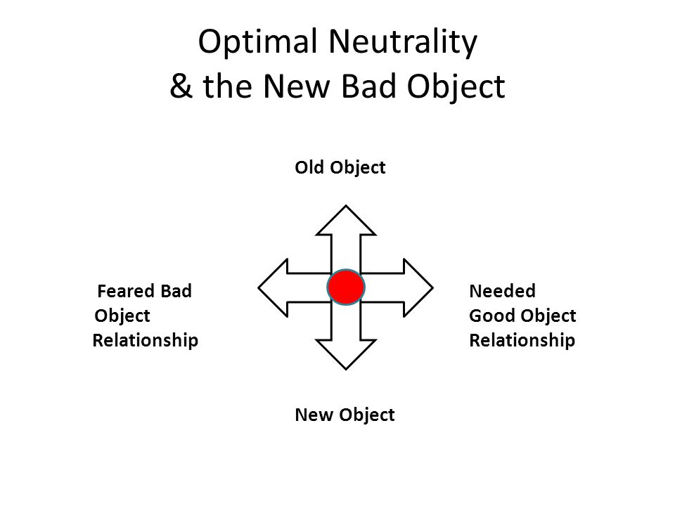Optimal Neutrality & the New Bad Object Old Object Feared Bad Needed Object Good Object Relationship Relationship New Object