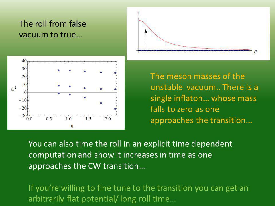 The roll from false vacuum to true… The meson masses of the unstable vacuum..