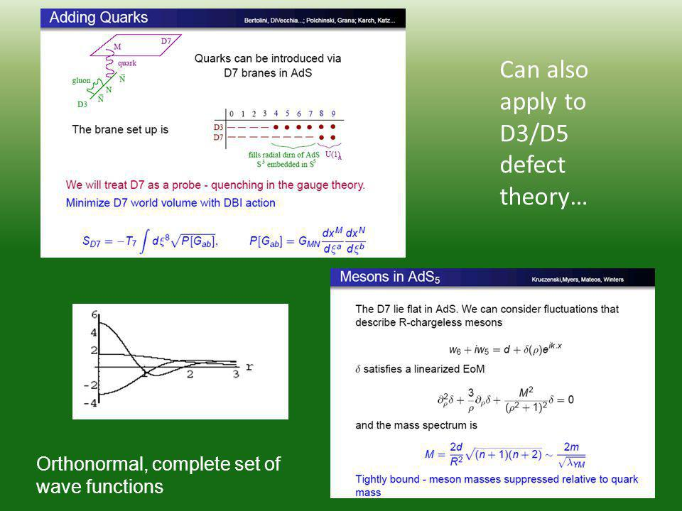 Can also apply to D3/D5 defect theory… Orthonormal, complete set of wave functions