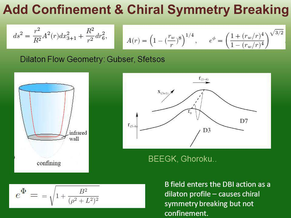 Add Confinement & Chiral Symmetry Breaking Dilaton Flow Geometry: Gubser, Sfetsos BEEGK, Ghoroku.. B field enters the DBI action as a dilaton profile