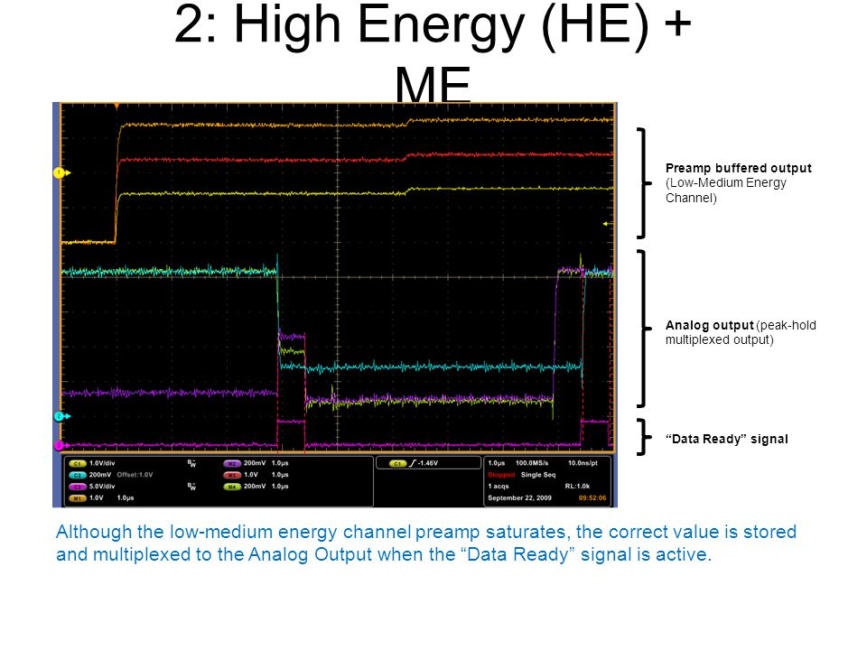 """2: High Energy (HE) + ME Analog output (peak-hold multiplexed output) """"Data Ready"""" signal Although the low-medium energy channel preamp saturates, the"""