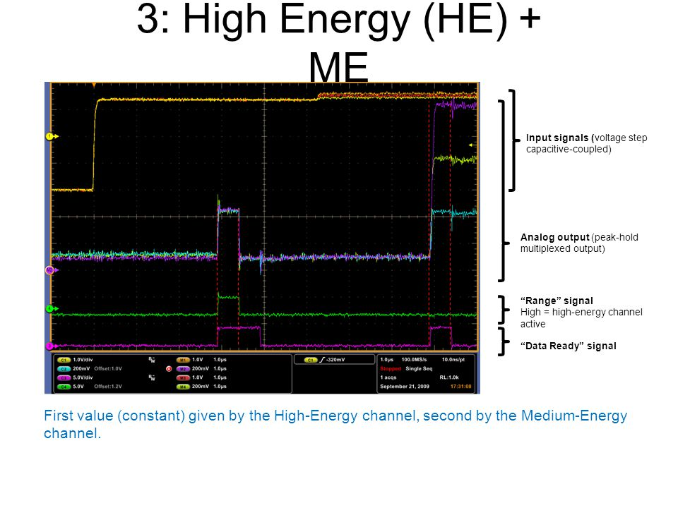 3: High Energy (HE) + ME First value (constant) given by the High-Energy channel, second by the Medium-Energy channel.