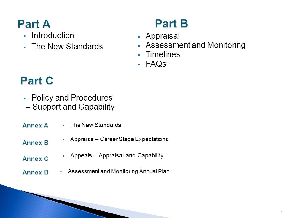  Introduction  The New Standards  Appraisal  Assessment and Monitoring  Timelines  FAQs  Policy and Procedures – Support and Capability  The New Standards  Appraisal – Career Stage Expectations 2  Assessment and Monitoring Annual Plan  Appeals – Appraisal and Capability