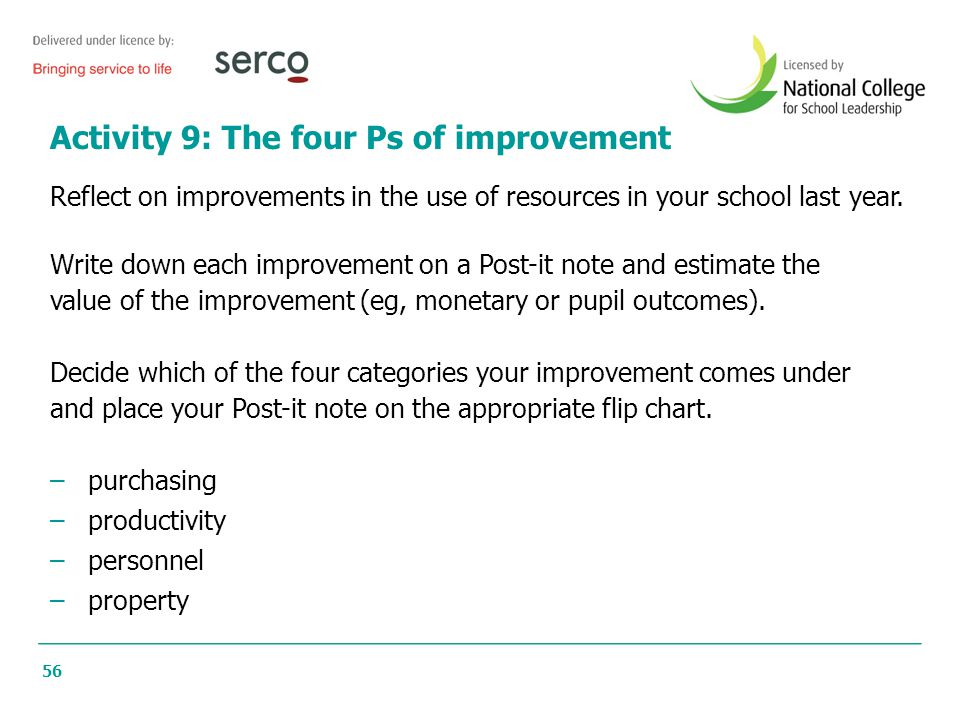56 Activity 9: The four Ps of improvement Reflect on improvements in the use of resources in your school last year. Write down each improvement on a P