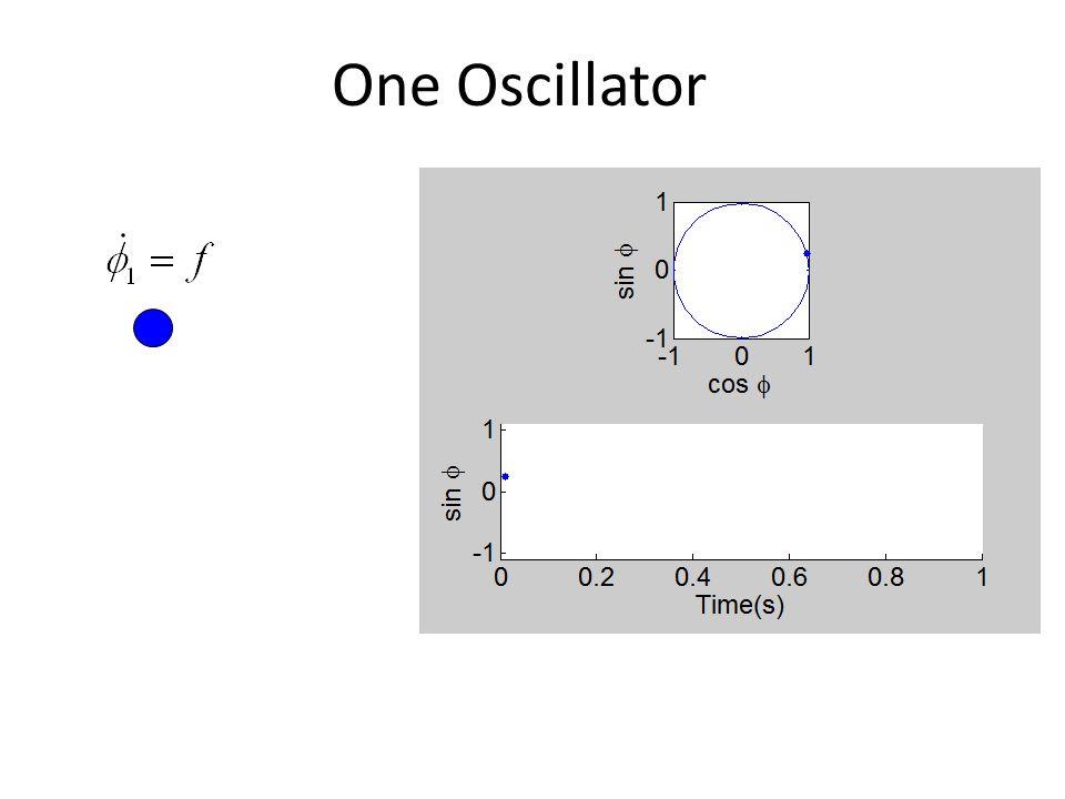One Oscillator