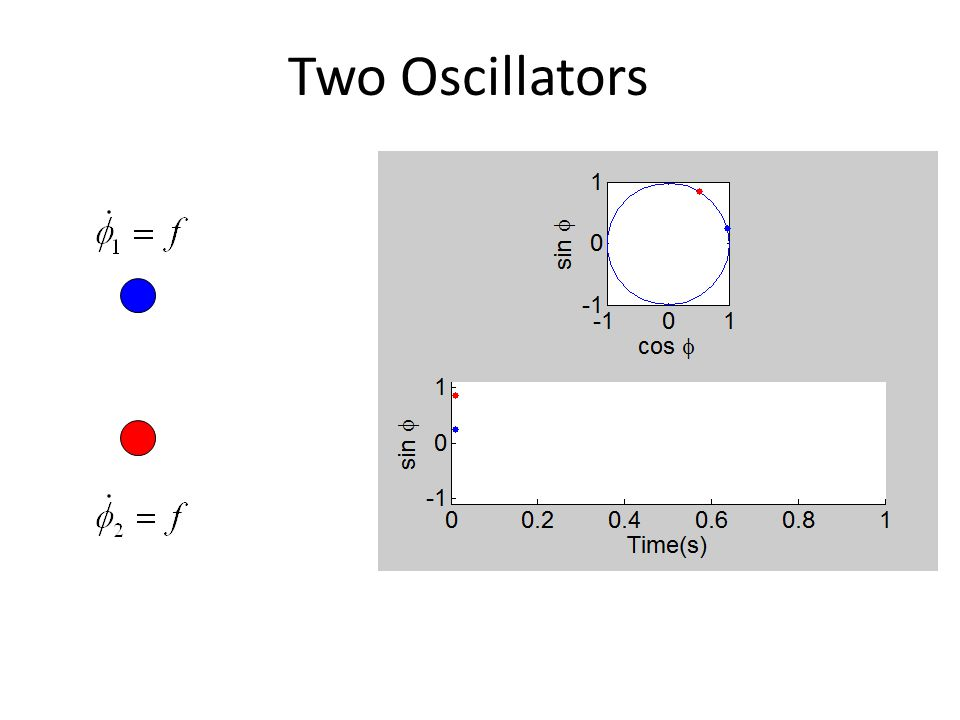 Two Oscillators
