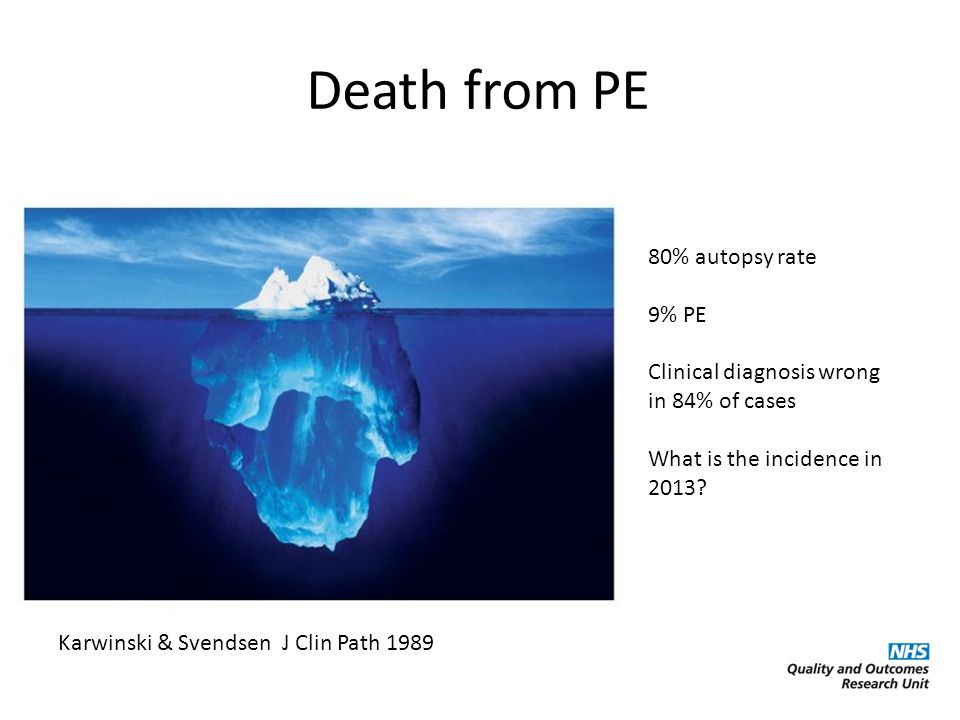 Death from PE 80% autopsy rate 9% PE Clinical diagnosis wrong in 84% of cases What is the incidence in 2013.