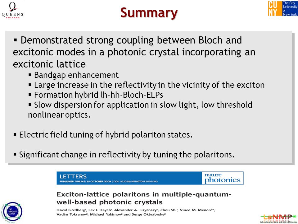 Summary  Demonstrated strong coupling between Bloch and excitonic modes in a photonic crystal incorporating an excitonic lattice  Bandgap enhancement  Large increase in the reflectivity in the vicinity of the exciton  Formation hybrid lh-hh-Bloch-ELPs  Slow dispersion for application in slow light, low threshold nonlinear optics.