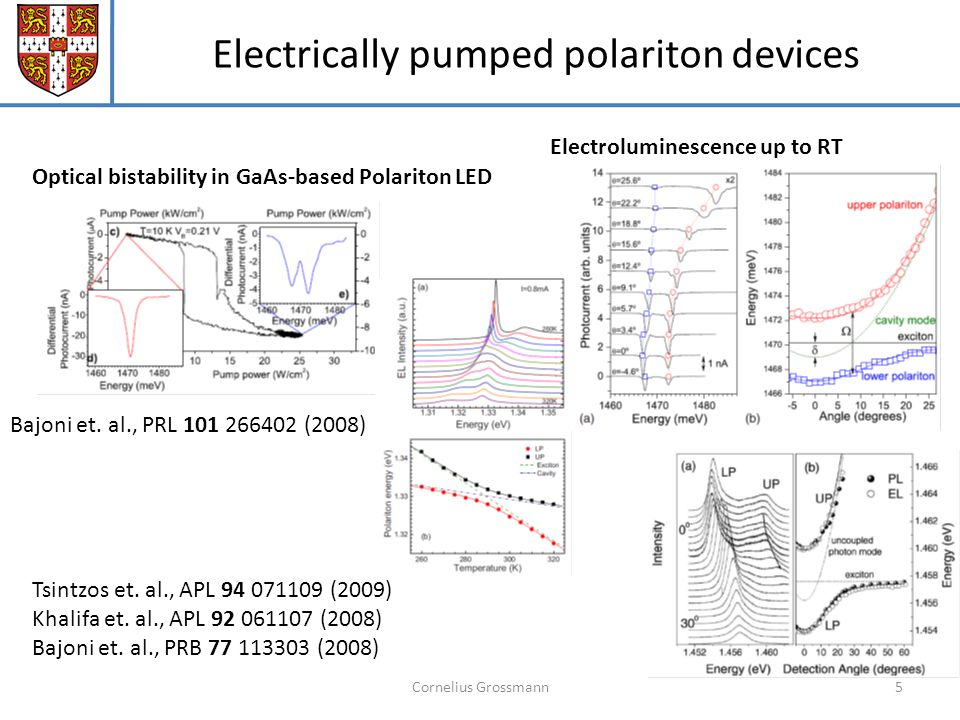 Cornelius Grossmann5 Electrically pumped polariton devices Optical bistability in GaAs-based Polariton LED Bajoni et.