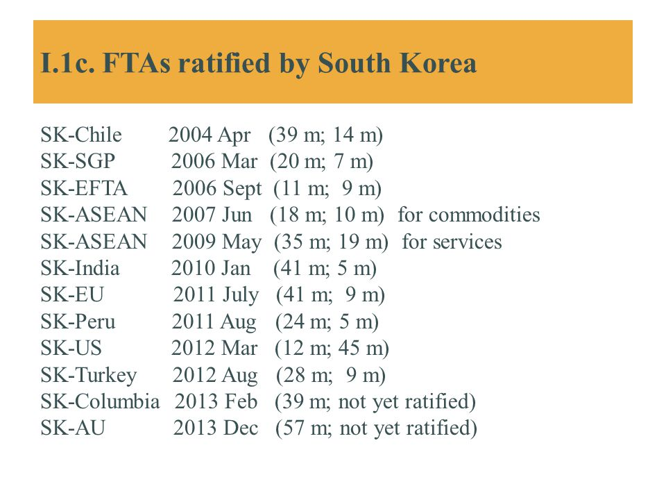I.1c. FTAs ratified by South Korea SK-Chile 2004 Apr (39 m; 14 m) SK-SGP 2006 Mar (20 m; 7 m) SK-EFTA 2006 Sept (11 m; 9 m) SK-ASEAN 2007 Jun (18 m; 1