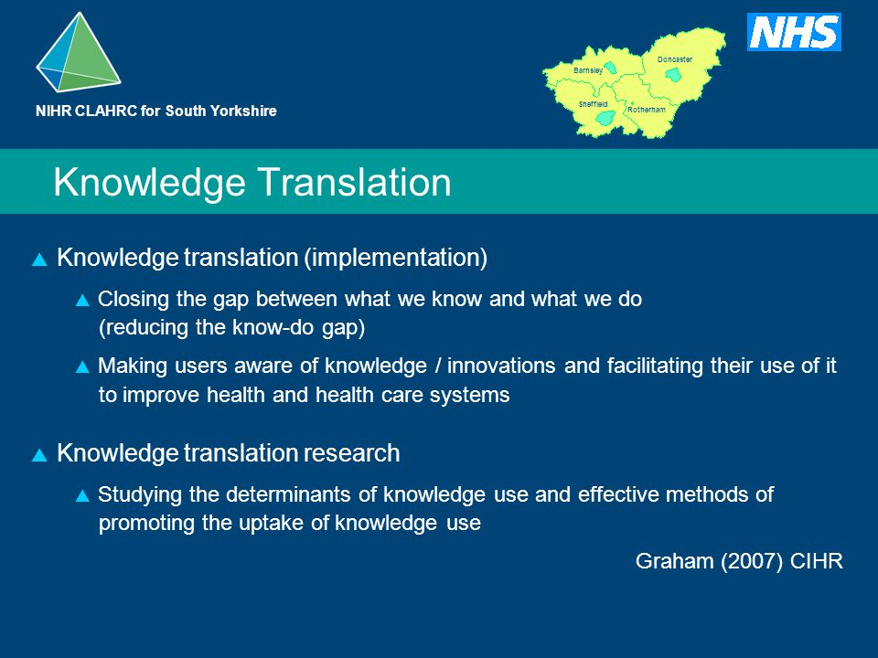 NIHR CLAHRC for South Yorkshire Barnsley Doncaster Rotherham Sheffield Knowledge Translation  Knowledge translation (implementation)  Closing the gap between what we know and what we do (reducing the know-do gap)  Making users aware of knowledge / innovations and facilitating their use of it to improve health and health care systems  Knowledge translation research  Studying the determinants of knowledge use and effective methods of promoting the uptake of knowledge use Graham (2007) CIHR