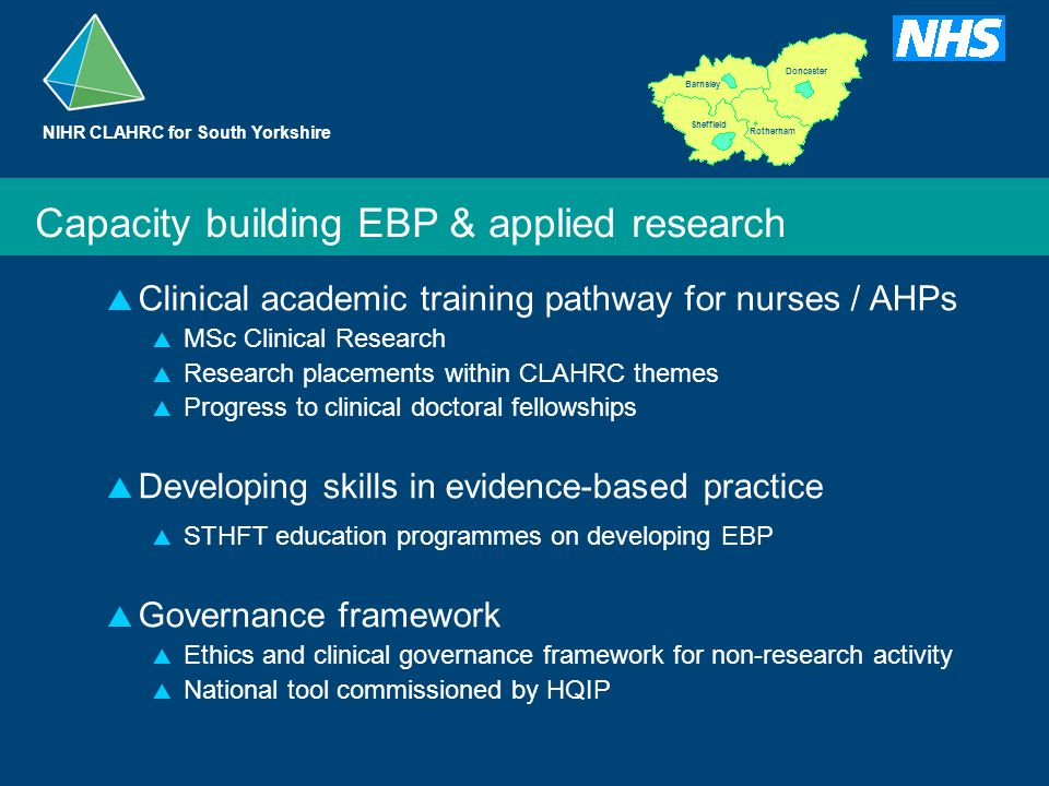 NIHR CLAHRC for South Yorkshire Barnsley Doncaster Rotherham Sheffield  Clinical academic training pathway for nurses / AHPs  MSc Clinical Research  Research placements within CLAHRC themes  Progress to clinical doctoral fellowships  Developing skills in evidence-based practice  STHFT education programmes on developing EBP  Governance framework  Ethics and clinical governance framework for non-research activity  National tool commissioned by HQIP Capacity building EBP & applied research