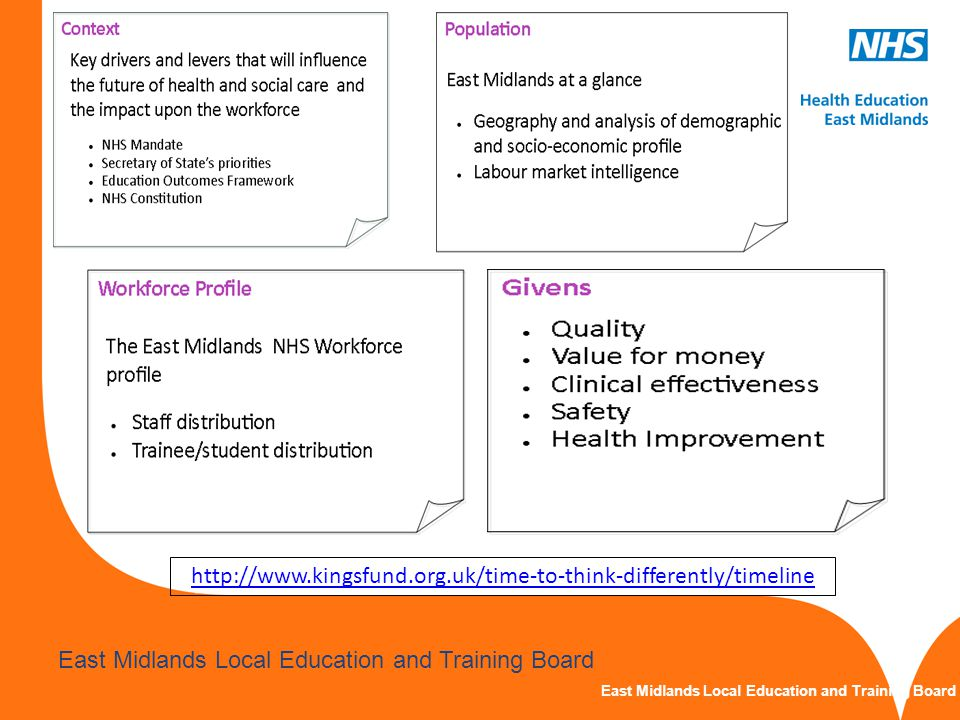 www.hee.nhs.uk East Midlands Local Education and Training Board http://www.kingsfund.org.uk/time-to-think-differently/timeline