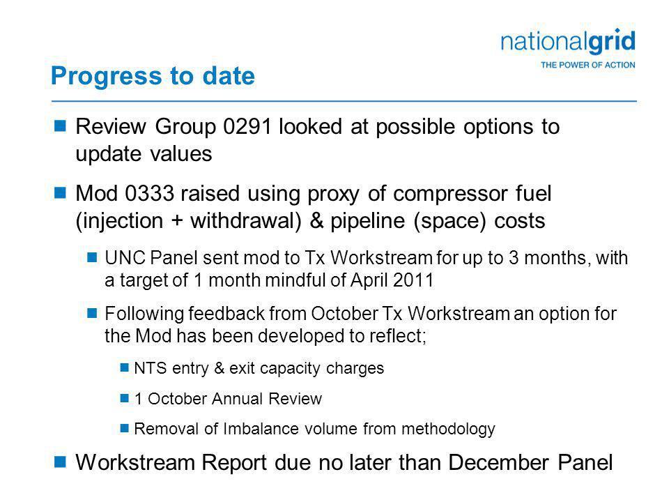 Progress to date  Review Group 0291 looked at possible options to update values  Mod 0333 raised using proxy of compressor fuel (injection + withdrawal) & pipeline (space) costs  UNC Panel sent mod to Tx Workstream for up to 3 months, with a target of 1 month mindful of April 2011  Following feedback from October Tx Workstream an option for the Mod has been developed to reflect;  NTS entry & exit capacity charges  1 October Annual Review  Removal of Imbalance volume from methodology  Workstream Report due no later than December Panel