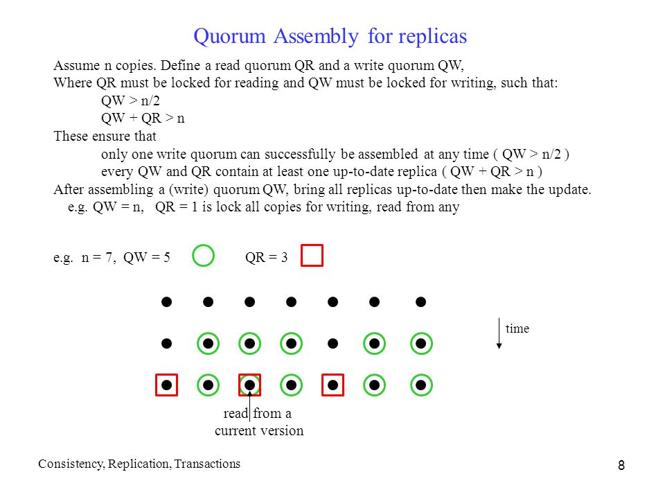 8 Quorum Assembly for replicas Assume n copies.