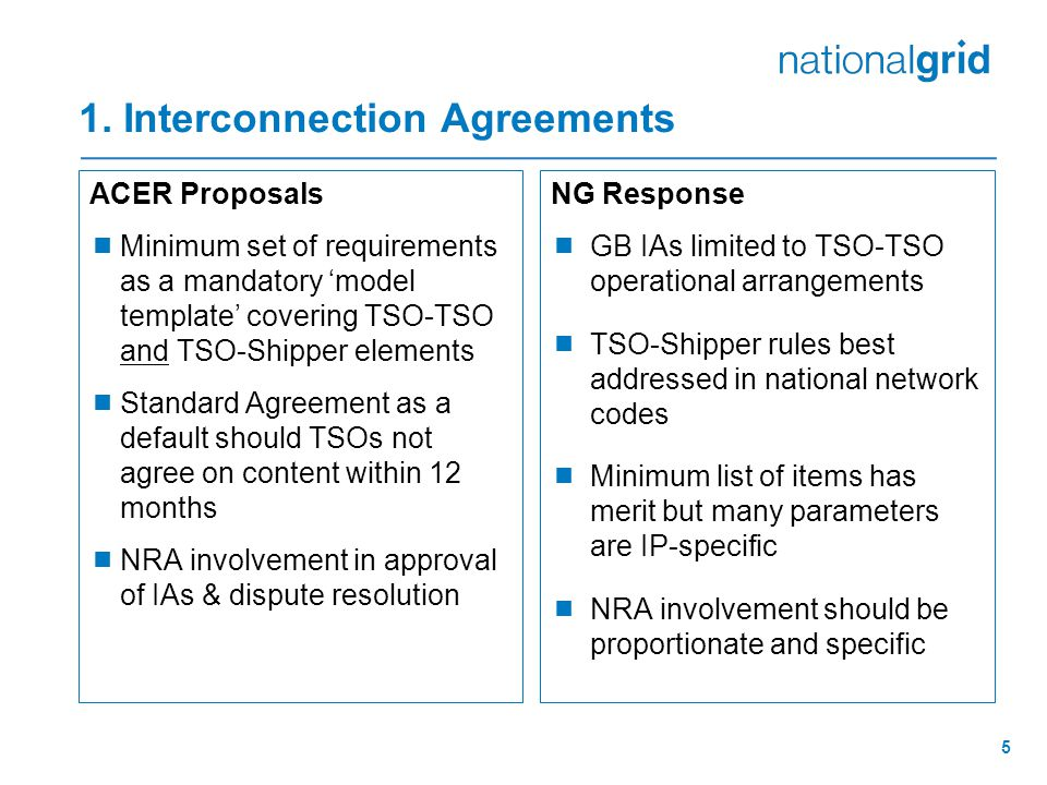 5 1. Interconnection Agreements ACER Proposals  Minimum set of requirements as a mandatory 'model template' covering TSO-TSO and TSO-Shipper elements