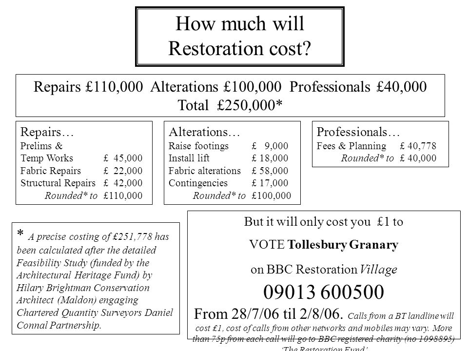 How much will Restoration cost? Repairs £110,000 Alterations £100,000 Professionals £40,000 Total £250,000* Repairs… Prelims & Temp Works£ 45,000 Fabr