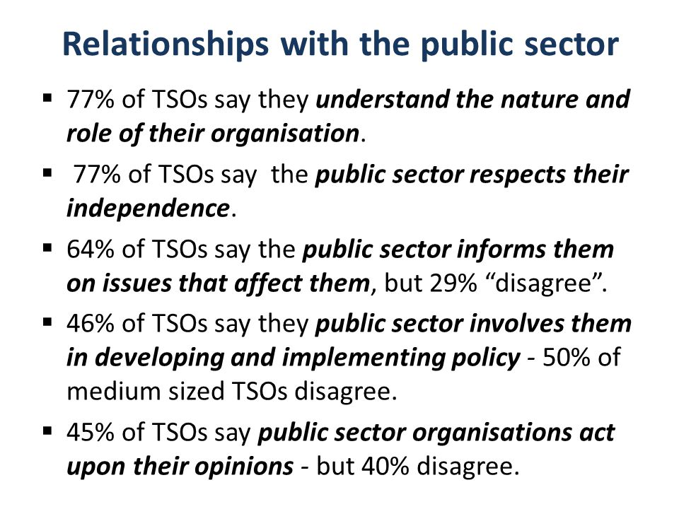 Relationships with the public sector  77% of TSOs say they understand the nature and role of their organisation.
