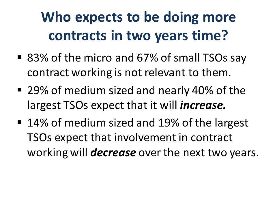 Who expects to be doing more contracts in two years time.