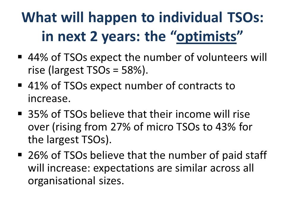 What will happen to individual TSOs: in next 2 years: the optimists  44% of TSOs expect the number of volunteers will rise (largest TSOs = 58%).